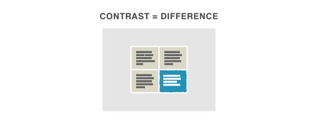 Graphic Design: Contrast
